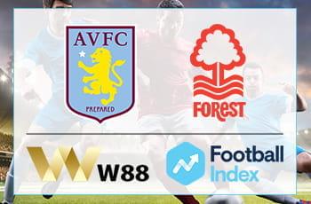 I loghi di Aston Villa, Nottingham Forest, W88 e Football Index